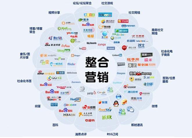 内容为王,数字整合营销公司广州晨树传媒有限公司如何大开大合?